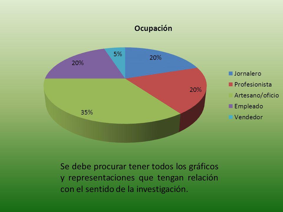 Se debe procurar tener todos los gráficos y representaciones que tengan relación con el sentido de la investigación.