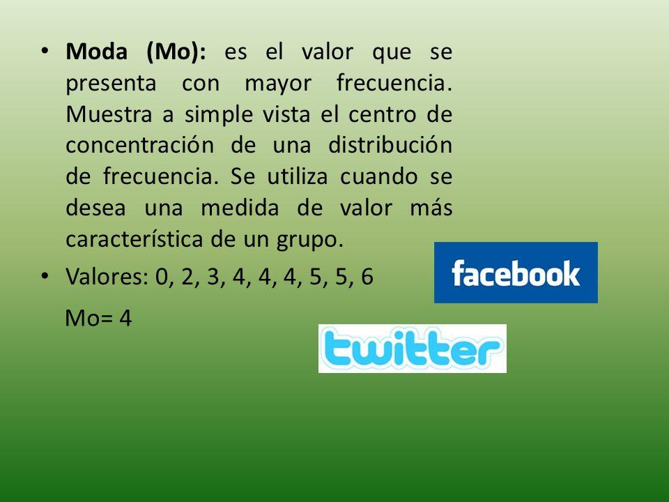 Moda (Mo): es el valor que se presenta con mayor frecuencia.