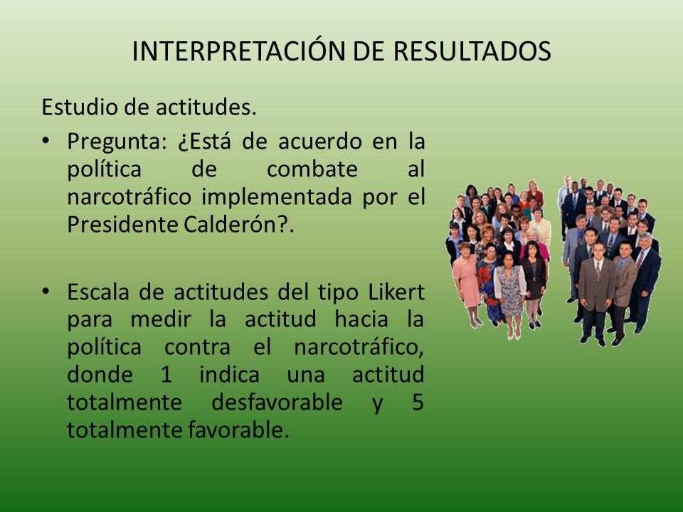 INTERPRETACIÓN DE RESULTADOS Estudio de actitudes.