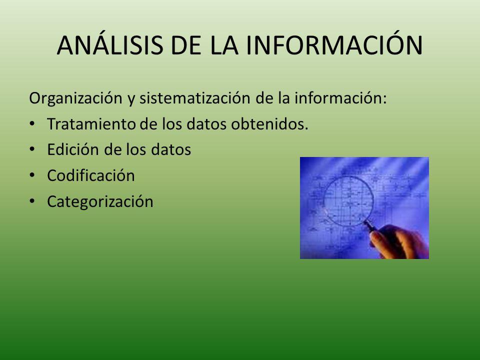 ANÁLISIS DE LA INFORMACIÓN Organización y sistematización de la información: Tratamiento de los datos obtenidos.