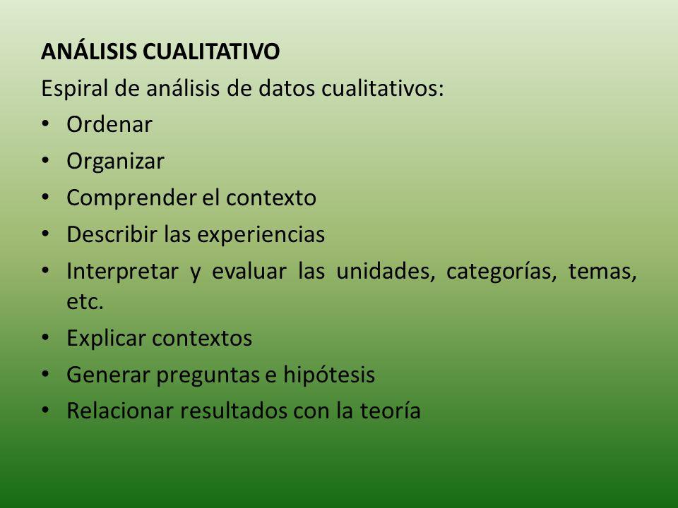 ANÁLISIS CUALITATIVO Espiral de análisis de datos cualitativos: Ordenar Organizar Comprender el contexto Describir las experiencias Interpretar y evaluar las unidades, categorías, temas, etc.