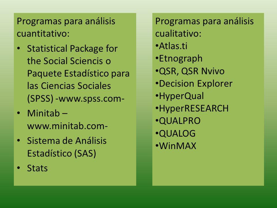 Programas para análisis cuantitativo: Statistical Package for the Social Sciencis o Paquete Estadístico para las Ciencias Sociales (SPSS) -www.spss.com- Minitab – www.minitab.com- Sistema de Análisis Estadístico (SAS) Stats Programas para análisis cualitativo: Atlas.ti Etnograph QSR, QSR Nvivo Decision Explorer HyperQual HyperRESEARCH QUALPRO QUALOG WinMAX