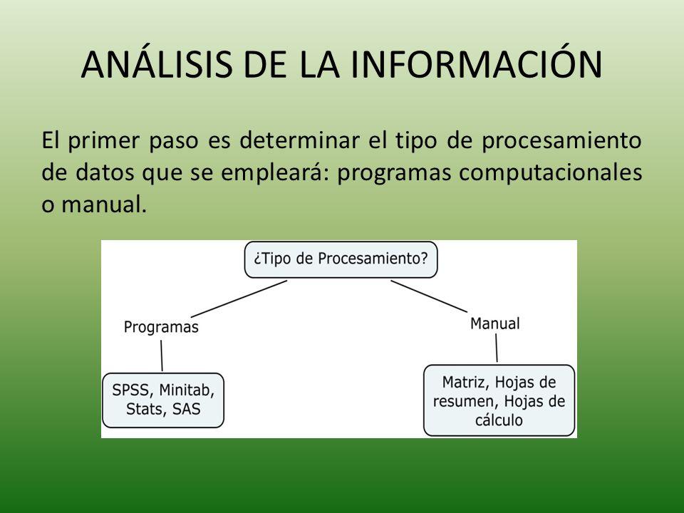 ANÁLISIS DE LA INFORMACIÓN El primer paso es determinar el tipo de procesamiento de datos que se empleará: programas computacionales o manual.