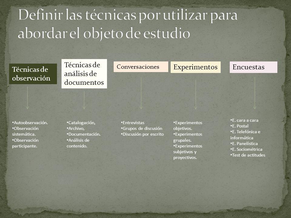 Técnicas de observación Técnicas de análisis de documentos Conversaciones ExperimentosEncuestas Autoobservación. Observación sistemática. Observación