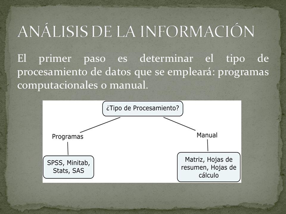 El primer paso es determinar el tipo de procesamiento de datos que se empleará: programas computacionales o manual.