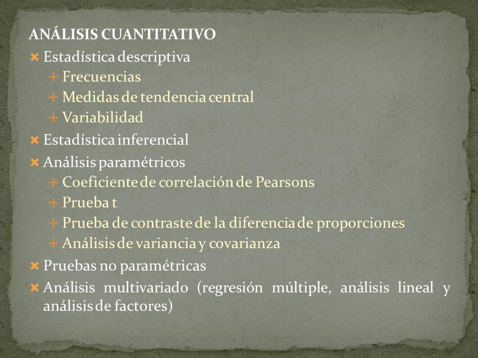 ANÁLISIS CUANTITATIVO Estadística descriptiva Frecuencias Medidas de tendencia central Variabilidad Estadística inferencial Análisis paramétricos Coef
