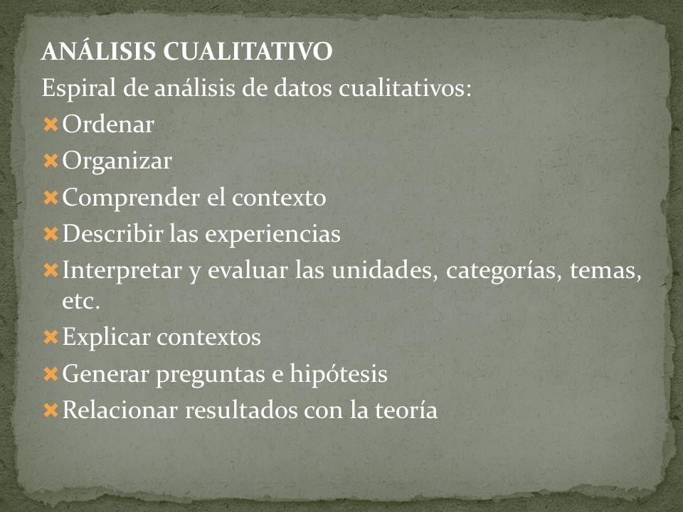 ANÁLISIS CUALITATIVO Espiral de análisis de datos cualitativos: Ordenar Organizar Comprender el contexto Describir las experiencias Interpretar y eval
