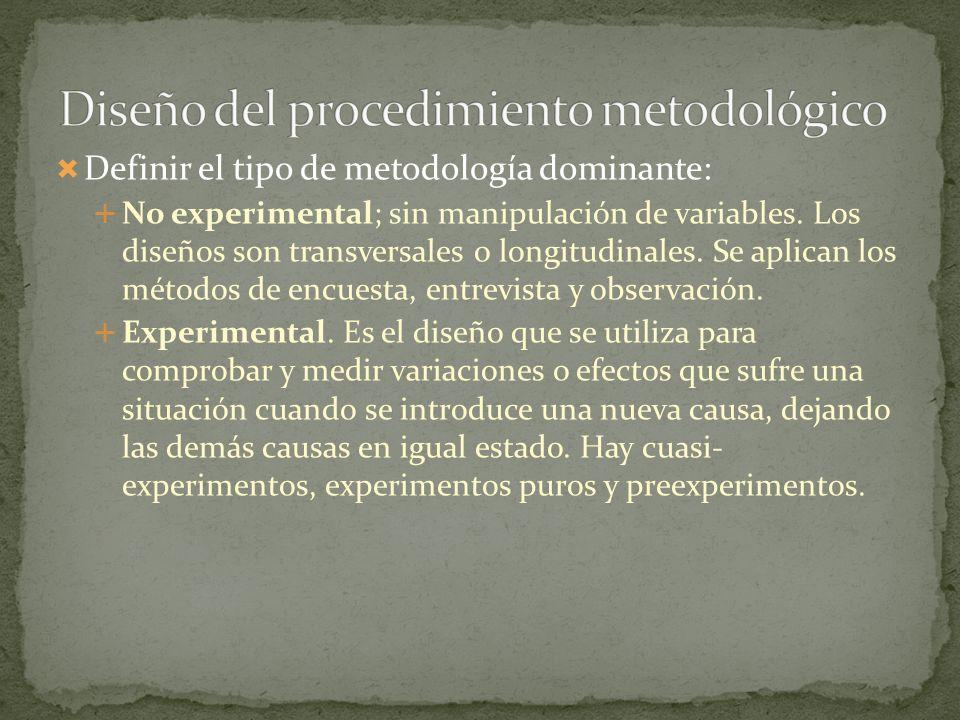 Exploratorio (inmersión inicial) Descriptivo (descripción profunda) Comparativo (relación de variables) Explicativo (entender el fenómeno) Longitudinal Transversal