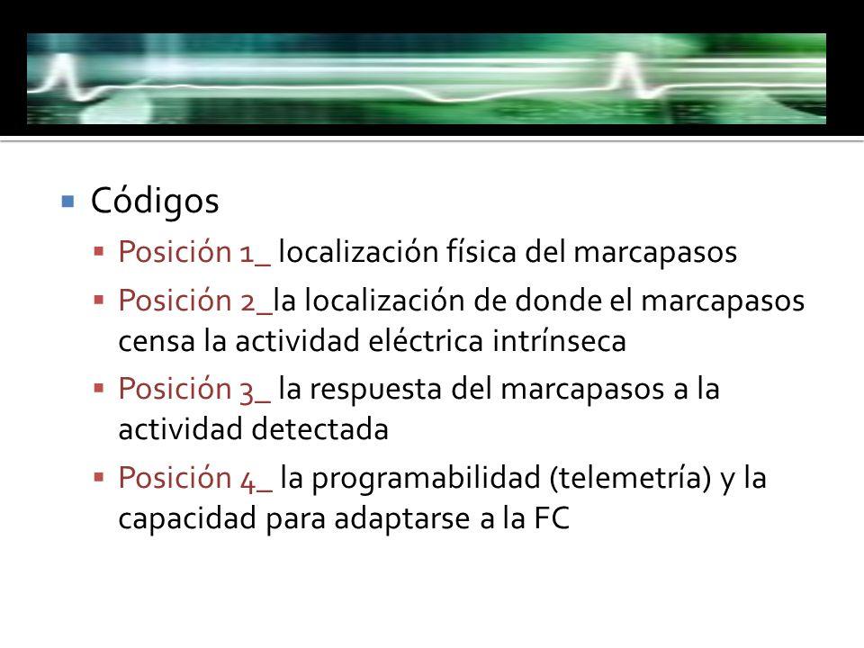 1Posición2Posición3Posición4Posición5 Posición Cámara Respuesta al censar ProgramabilidadAntitaquicardia LocalizaciónCensaFunciones A= Atrio T = DisparaP= SimpleP= Pacing V = Ventriculo I = InhibeM= Multiprogramable S= Shock D= Dual D= Dual (Inh A y V) R= Adapta FCD= Dual (shock + pacing) O = Ninguno C= Comunicante O= Ninguno