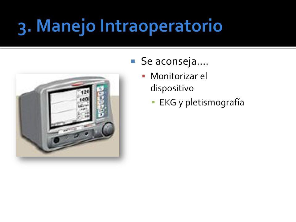 Se aconseja…. Monitorizar el dispositivo EKG y pletismografía