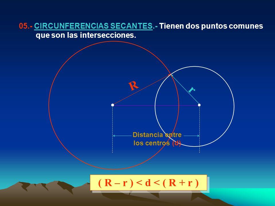 05.- CIRCUNFERENCIAS SECANTES.- Tienen dos puntos comunes que son las intersecciones. R r ( R – r ) < d < ( R + r ) Distancia entre los centros (d)