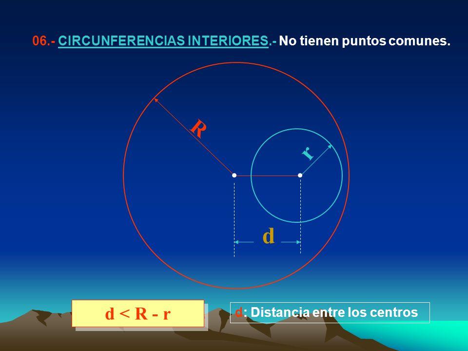 06.- CIRCUNFERENCIAS INTERIORES.- No tienen puntos comunes. R r d d < R - r d: Distancia entre los centros