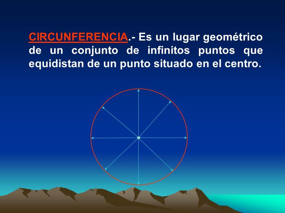 06.- CIRCUNFERENCIAS ORTOGONALES.- Los radios son perpendiculares en el punto de intersección.