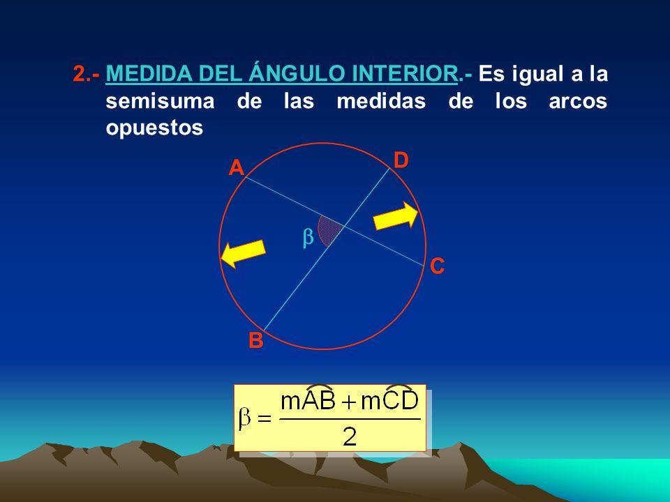 A C B D 2.- MEDIDA DEL ÁNGULO INTERIOR.- Es igual a la semisuma de las medidas de los arcos opuestos