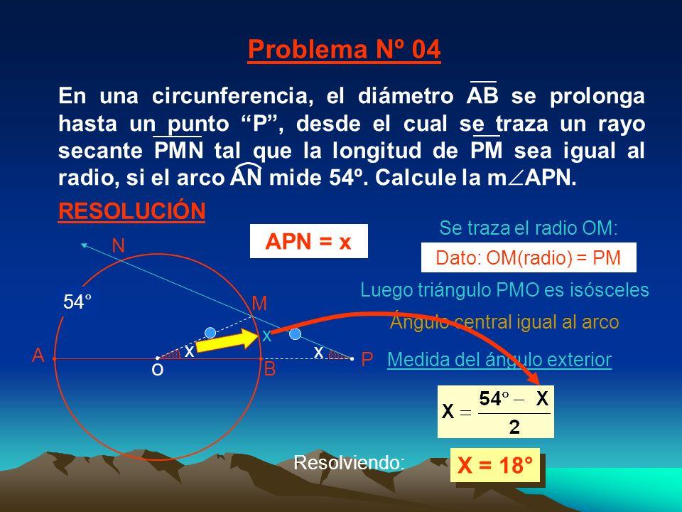 x X = 18° M N 54° x x Problema Nº 04 RESOLUCIÓN P A B APN = x Se traza el radio OM: o Dato: OM(radio) = PM Luego triángulo PMO es isósceles Ángulo central igual al arco Medida del ángulo exterior Resolviendo: En una circunferencia, el diámetro AB se prolonga hasta un punto P, desde el cual se traza un rayo secante PMN tal que la longitud de PM sea igual al radio, si el arco AN mide 54º.