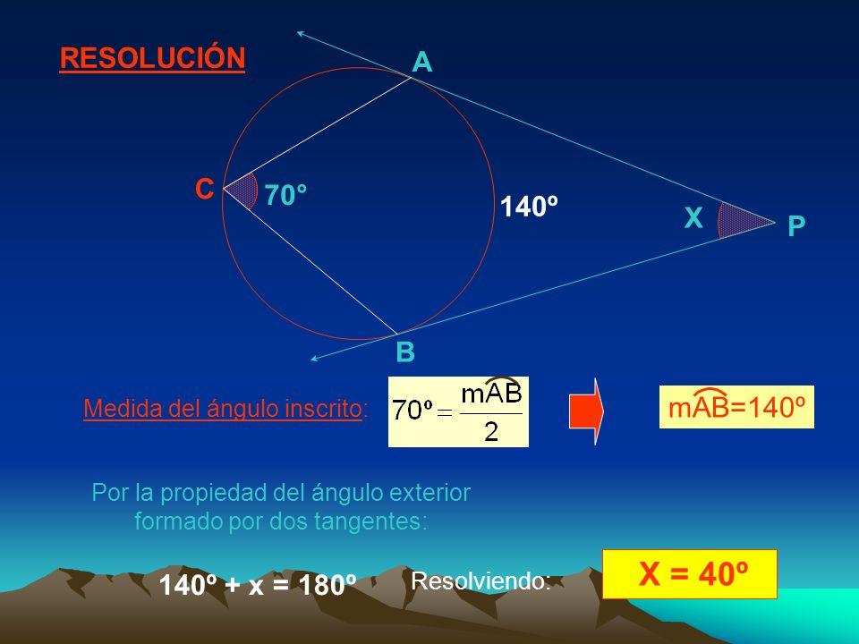 RESOLUCIÓN Por la propiedad del ángulo exterior formado por dos tangentes: Medida del ángulo inscrito: 70° B A X P C 140º 140º + x = 180º Resolviendo: