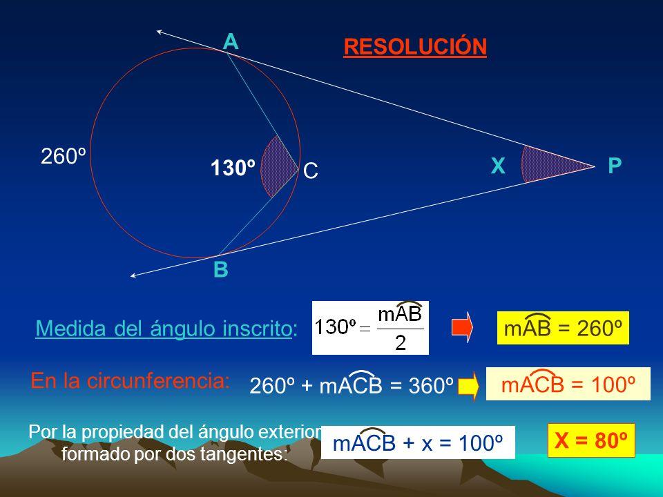 RESOLUCIÓN B A X P 130º C Medida del ángulo inscrito: En la circunferencia: 260º Por la propiedad del ángulo exterior formado por dos tangentes: X = 80º mAB = 260º mACB = 100º mACB + x = 100º 260º + mACB = 360º