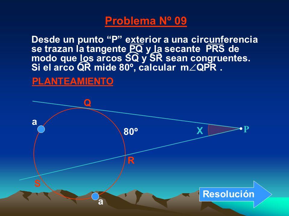 X PLANTEAMIENTO Q R S 80º P a a Problema Nº 09 Desde un punto P exterior a una circunferencia se trazan la tangente PQ y la secante PRS de modo que los arcos SQ y SR sean congruentes.