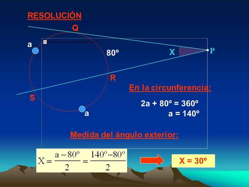 2a + 80º = 360º a = 140º Medida del ángulo exterior: X = 30º En la circunferencia: RESOLUCIÓN X Q R S 80º P a a