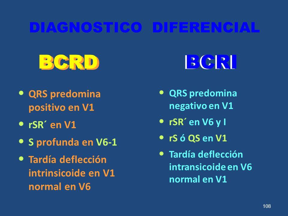108 DIAGNOSTICO DIFERENCIAL QRS predomina positivo en V1 rSR´ en V1 S profunda en V6-1 Tardía deflección intrinsicoide en V1 normal en V6 BCRD QRS pre