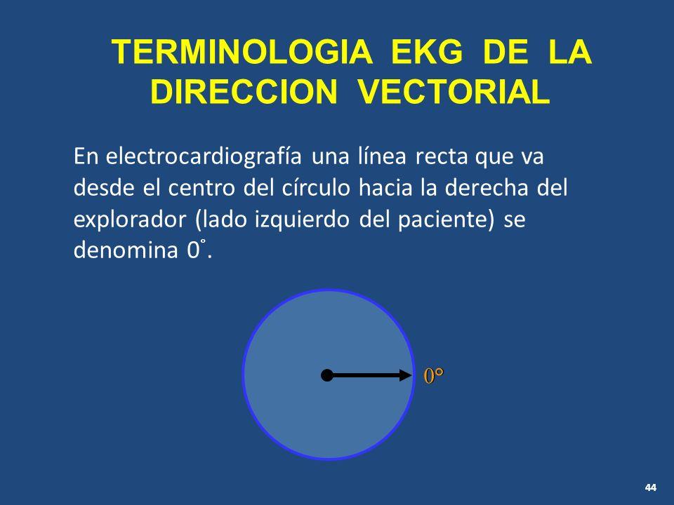 44 TERMINOLOGIA EKG DE LA DIRECCION VECTORIAL En electrocardiografía una línea recta que va desde el centro del círculo hacia la derecha del explorado