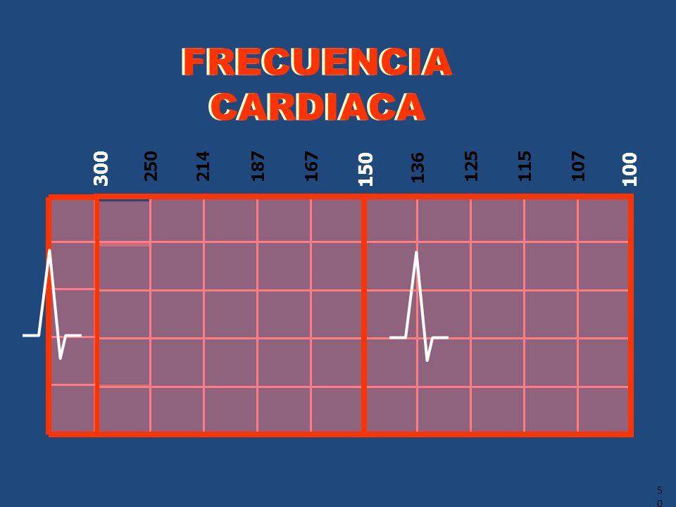 50 FRECUENCIA CARDIACA 300 100150 250 214 187 167 136 125115107