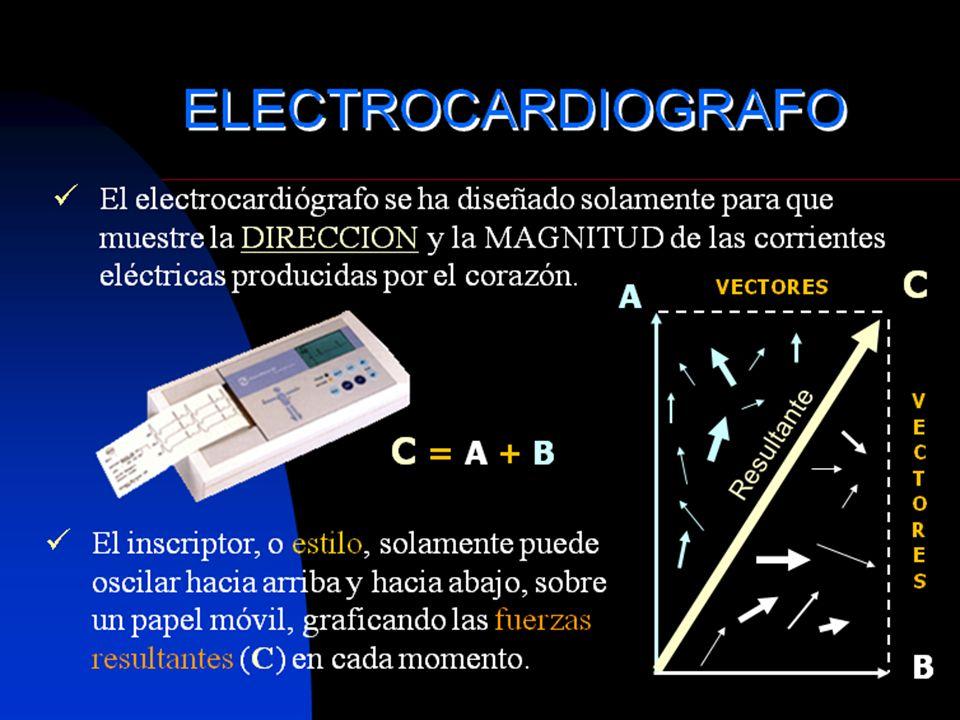 47 Milimetrado (cuadriculado) Cada 5 rayitas finas una gruesa y cada 5 gruesas una marca (1 segundo) Calibrado el electrocardiógrafo para que: Velocidad del papel: 25 mm/seg: 1 mm de ancho = 40 mseg 1 cm de altura = 1 mV1 mm de altura = 0,1 mV 1 mm = 40 mseg 1 mm = 0,1 mV 5 mm = 200 mseg 1 cm = 1 mV PAPEL DE REGISTRO