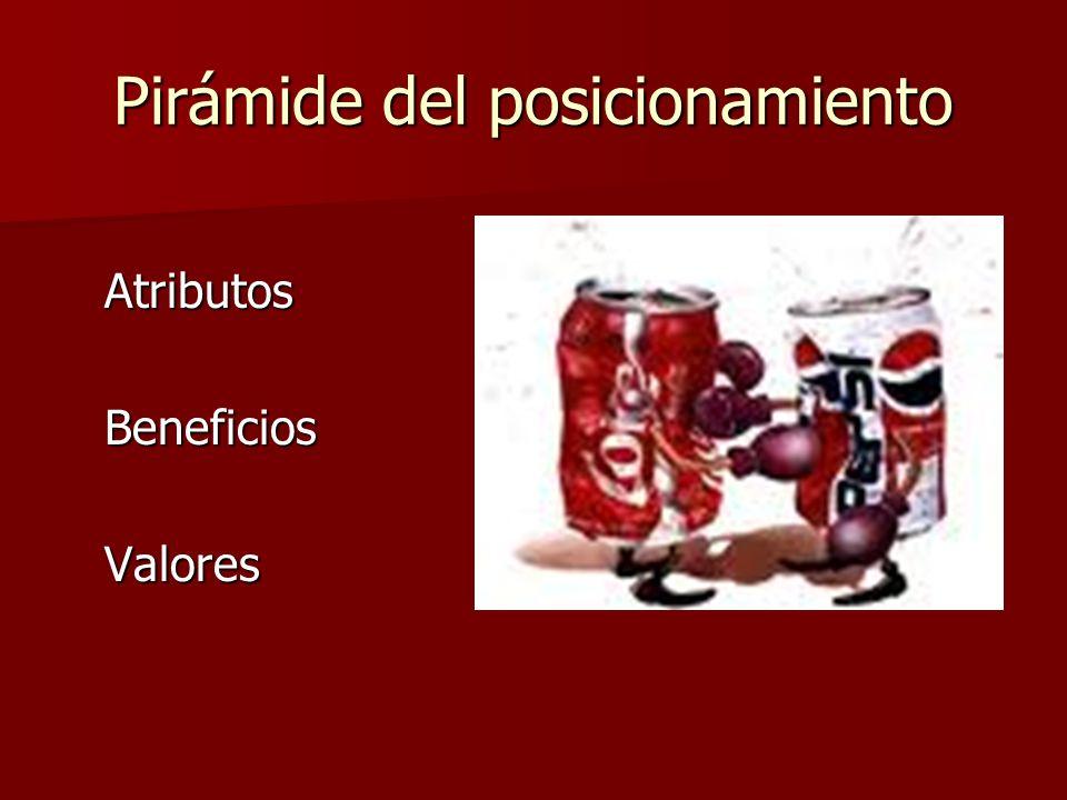 Pirámide del posicionamiento AtributosBeneficiosValores