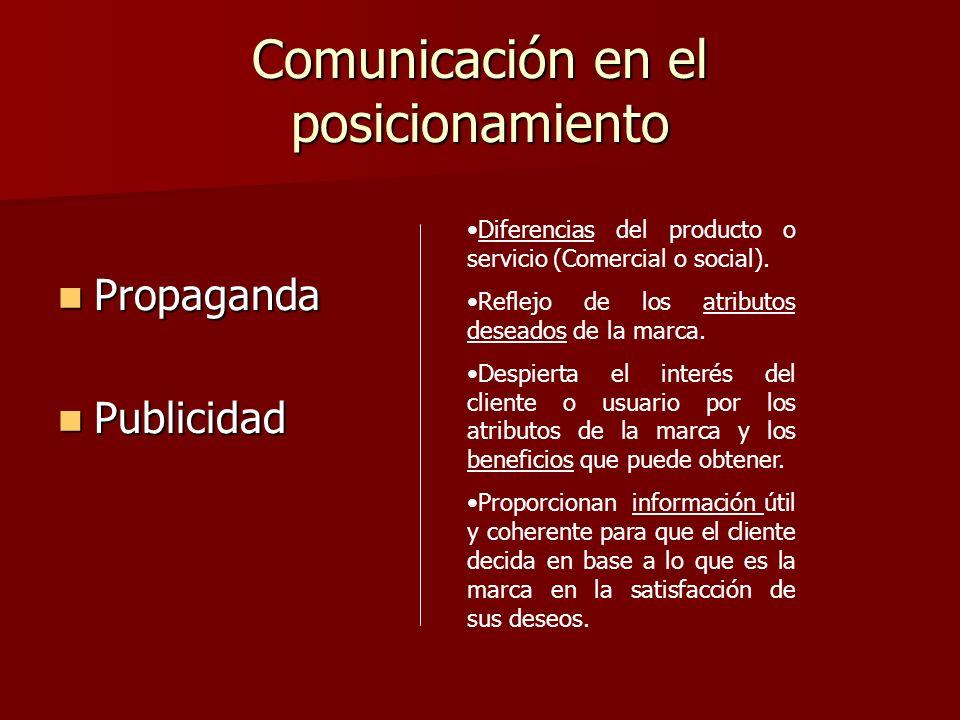 Comunicación en el posicionamiento Propaganda Propaganda Publicidad Publicidad Diferencias del producto o servicio (Comercial o social). Reflejo de lo