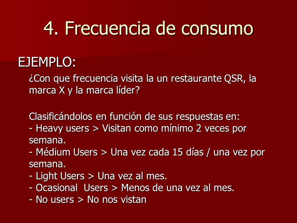 4. Frecuencia de consumo EJEMPLO: ¿Con que frecuencia visita la un restaurante QSR, la marca X y la marca líder? Clasificándolos en función de sus res