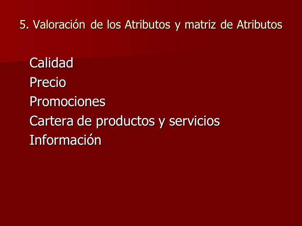 5. Valoración de los Atributos y matriz de Atributos CalidadPrecioPromociones Cartera de productos y servicios Información