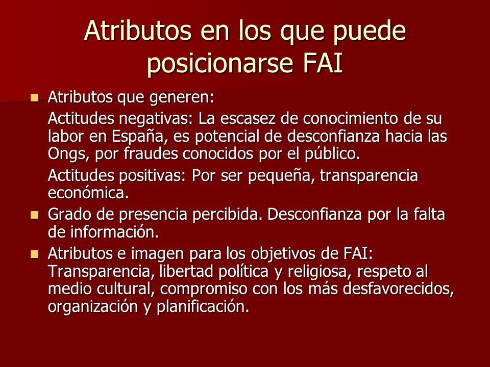 Atributos en los que puede posicionarse FAI Atributos que generen: Atributos que generen: Actitudes negativas: La escasez de conocimiento de su labor