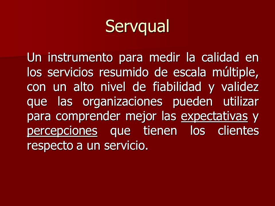 Servqual Un instrumento para medir la calidad en los servicios resumido de escala múltiple, con un alto nivel de fiabilidad y validez que las organiza