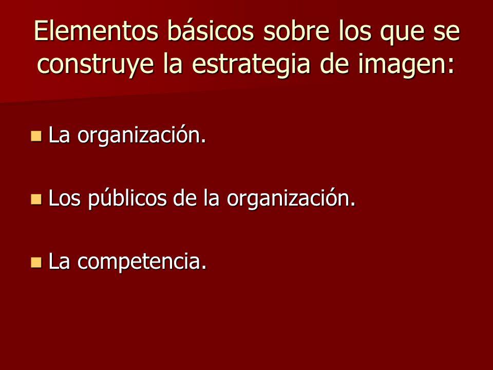 Elementos básicos sobre los que se construye la estrategia de imagen: La organización. La organización. Los públicos de la organización. Los públicos