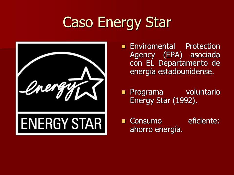 Caso Energy Star Enviromental Protection Agency (EPA) asociada con EL Departamento de energía estadounidense. Enviromental Protection Agency (EPA) aso