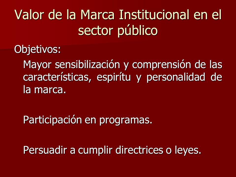 Valor de la Marca Institucional en el sector público Objetivos: Mayor sensibilización y comprensión de las características, espirítu y personalidad de