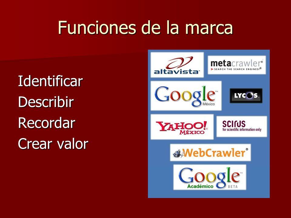 Funciones de la marca IdentificarDescribirRecordar Crear valor