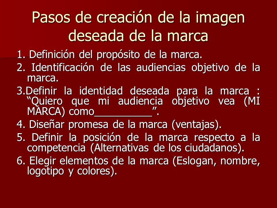Pasos de creación de la imagen deseada de la marca 1. Definición del propósito de la marca. 2. Identificación de las audiencias objetivo de la marca.