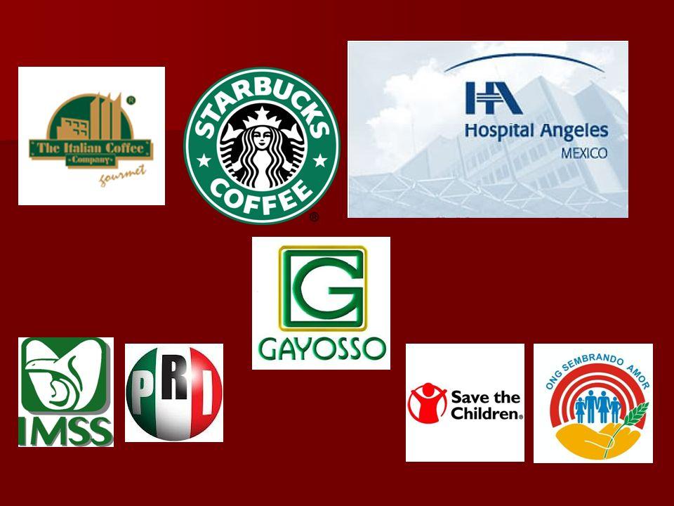 Casos auditoria de marca