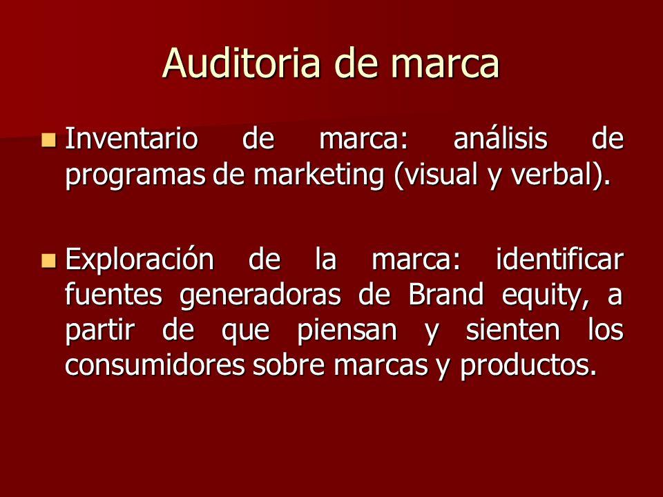 Auditoria de marca Inventario de marca: análisis de programas de marketing (visual y verbal). Inventario de marca: análisis de programas de marketing