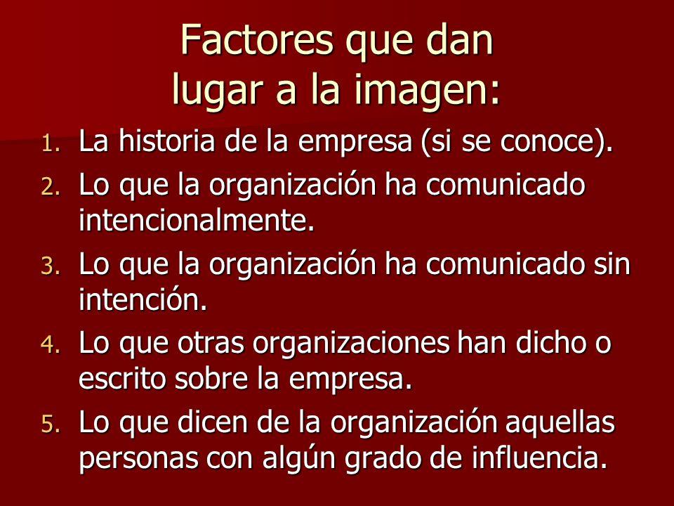 Factores que dan lugar a la imagen: 1. La historia de la empresa (si se conoce). 2. Lo que la organización ha comunicado intencionalmente. 3. Lo que l