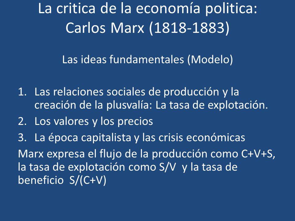 La critica de la economía politica: Carlos Marx (1818-1883) Las ideas fundamentales (Modelo) 1.Las relaciones sociales de producción y la creación de
