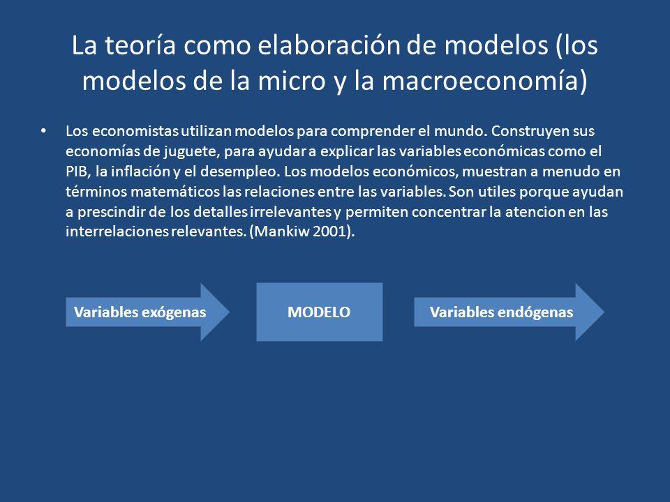 La teoría como elaboración de modelos (los modelos de la micro y la macroeconomía) Los economistas utilizan modelos para comprender el mundo. Construy