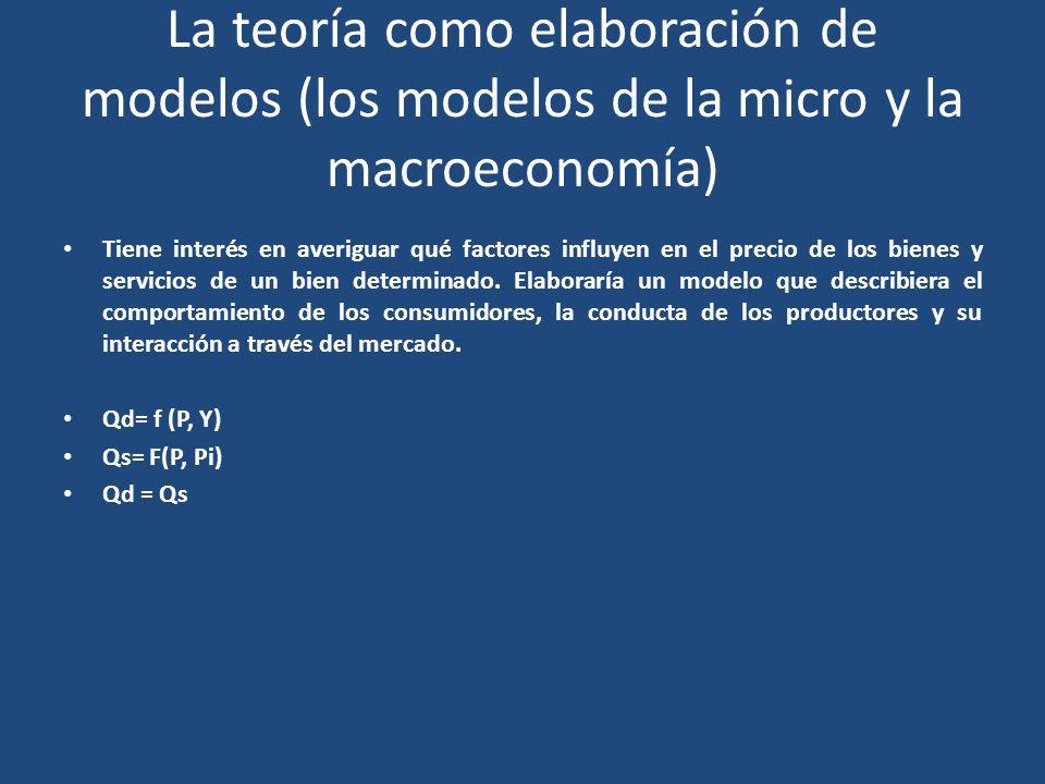 La teoría como elaboración de modelos (los modelos de la micro y la macroeconomía) Tiene interés en averiguar qué factores influyen en el precio de lo