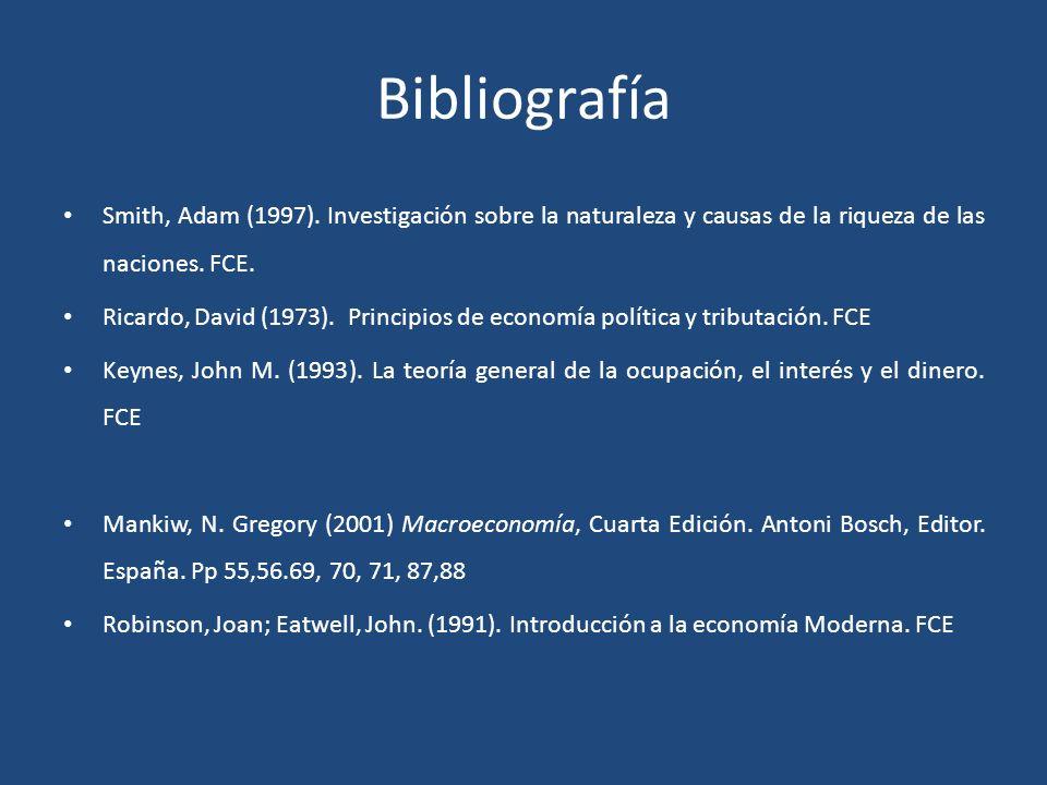 Bibliografía Smith, Adam (1997). Investigación sobre la naturaleza y causas de la riqueza de las naciones. FCE. Ricardo, David (1973). Principios de e