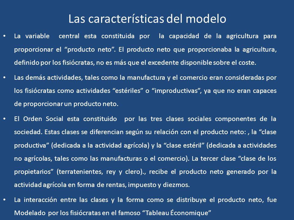 Las características del modelo La variable central esta constituida por la capacidad de la agricultura para proporcionar el producto neto. El producto