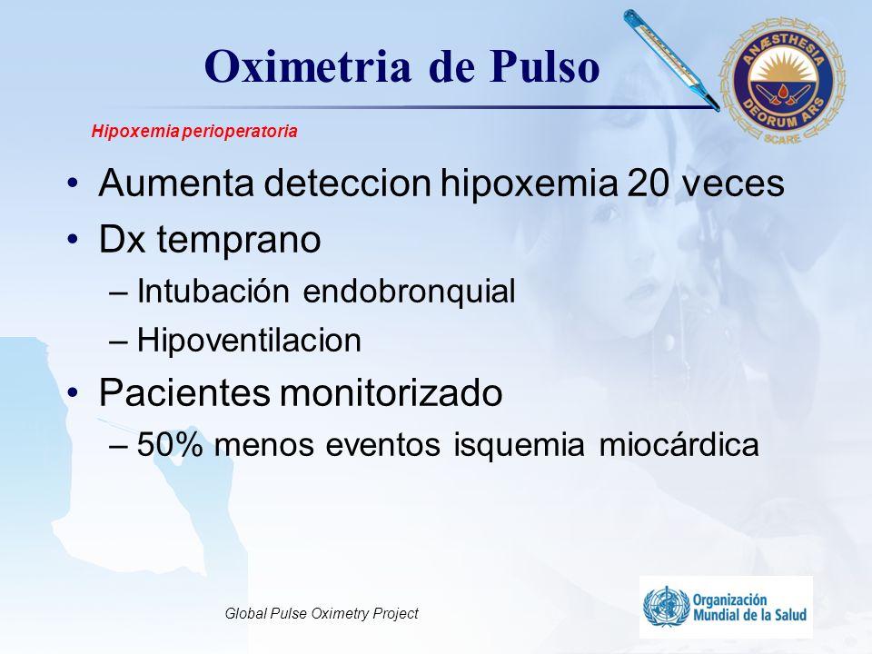 LOGO Oximetria de Pulso Aumenta deteccion hipoxemia 20 veces Dx temprano –Intubación endobronquial –Hipoventilacion Pacientes monitorizado –50% menos