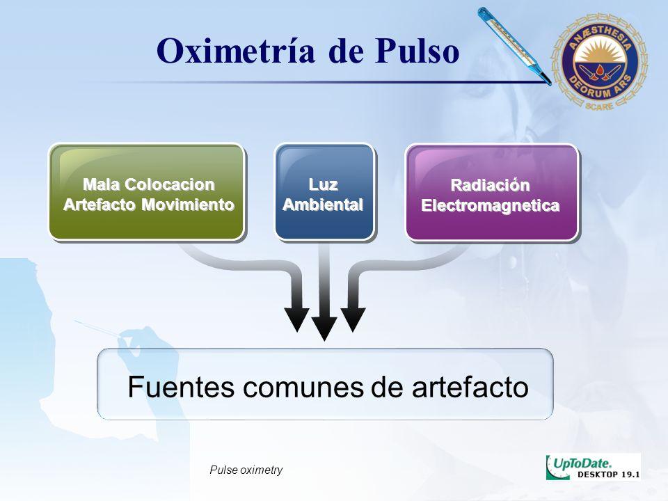 LOGO Oximetría de Pulso Mala Colocacion Artefacto Movimiento Mala Colocacion Artefacto Movimiento Luz Ambiental Luz Ambiental Radiación Electromagneti