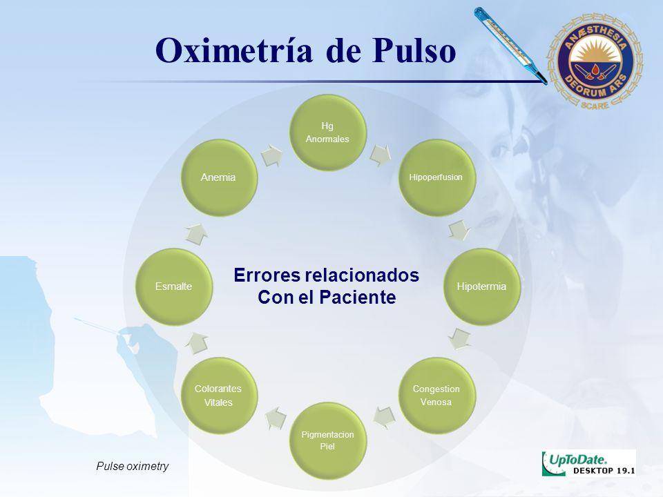 LOGO Hg Anormales Hipoperfusion Hipotermia Congestion Venosa Pigmentacion Piel Colorantes Vitales EsmalteAnemia Oximetría de Pulso Errores relacionado