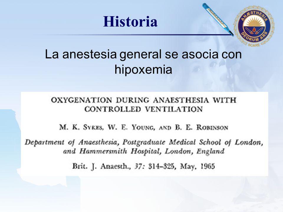 LOGO Historia La anestesia general se asocia con hipoxemia